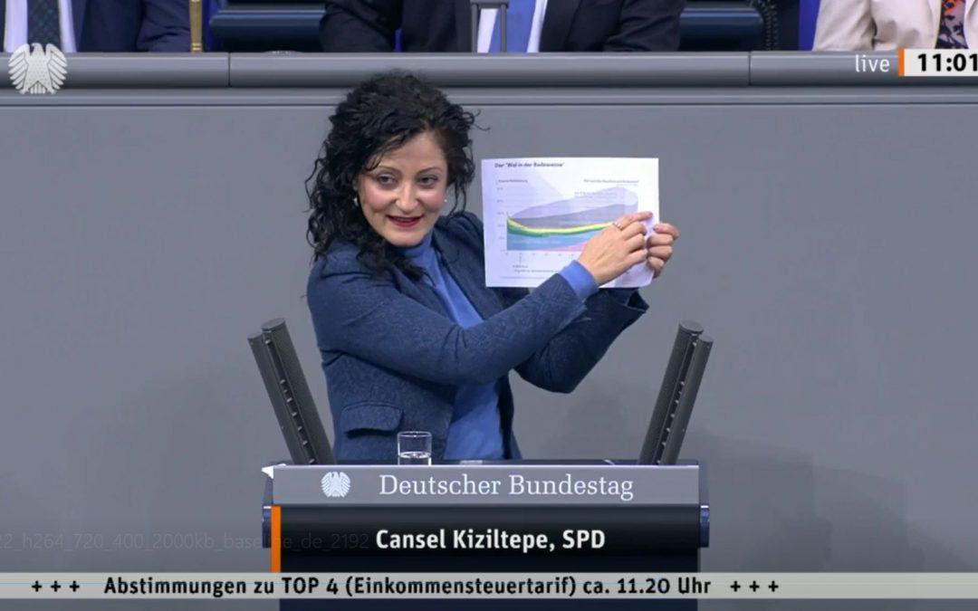 Bundestagsrede zu Anträgen von FDP und AfD zur Einkommensteuer
